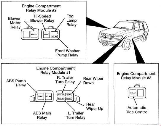 03 Ford Explorer Fuse Diagram - Wiring Data Diagram