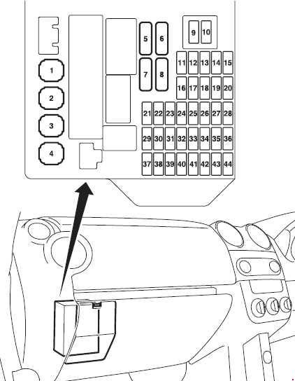 mitsubishi colt fuse box location