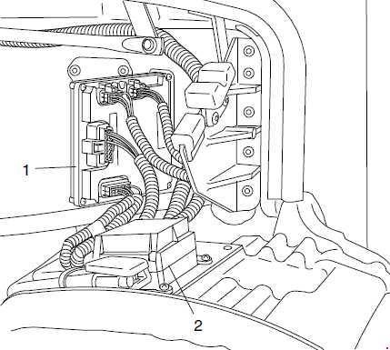 Freightliner Business Class M2 Fuse Box Diagram » Fuse Diagram