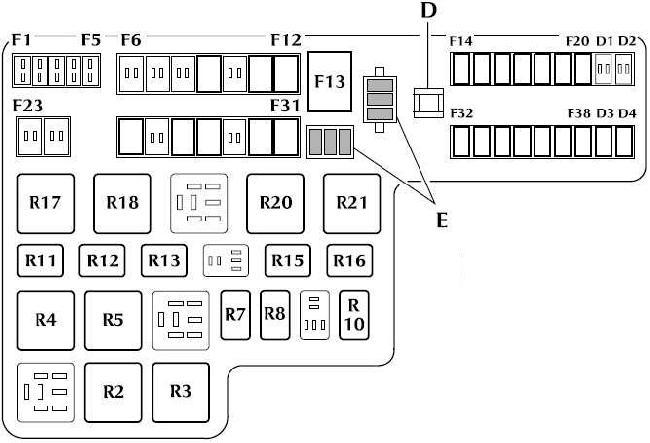 2003 Jaguar Xkr Fuse Box circuit diagram template