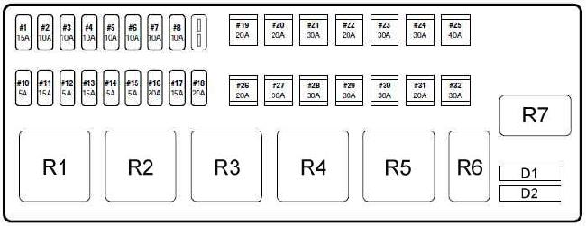 Jaguar S Type Fuse Diagram Wiring Diagram