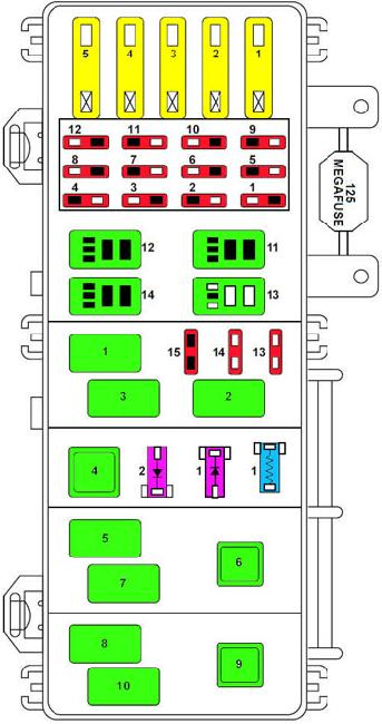 Fuse Box For 2006 Ford Ranger Wiring Diagram 2019