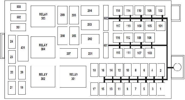 05 Crown Vic Fuse Box - Wiring Data Diagram