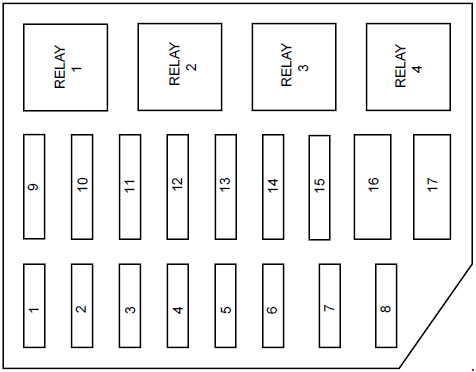 1998 Ford Crown Victoria Fuse Box Diagram - Wiring Diagrams Wire