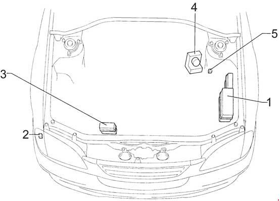 1997-2002 Toyota Avensis / Corona Fuse Box Diagram » Fuse Diagram