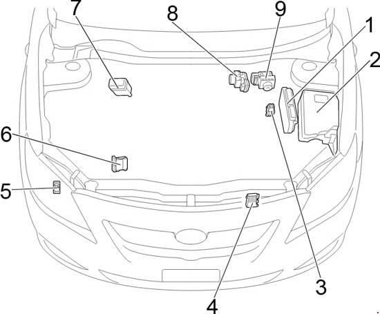 2006 Corolla Fuse Diagram Wiring Diagram