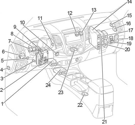2004-2015 Toyota Hilux Fuse Box Diagram » Fuse Diagram