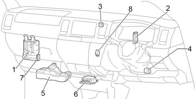 2013-2018 Toyota HiAce (H200) Fuse Box Diagram » Fuse Diagram