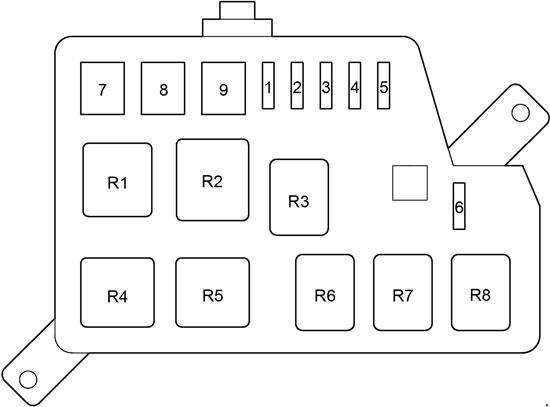 2003 yamaha r6 fuse box location
