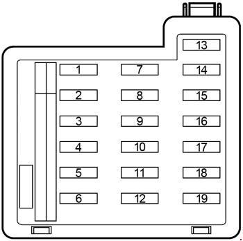 Daihatsu Terios (J100) Fuse Box Diagram » Fuse Diagram