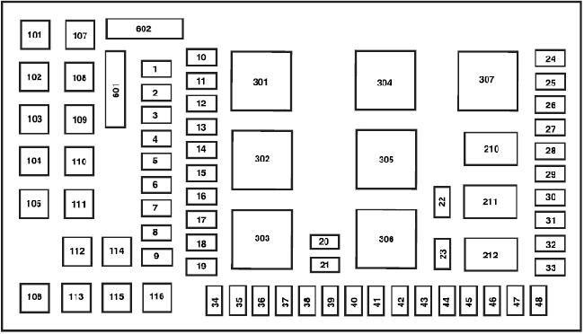 2006 F350 Fuse Panel Diagram Wiring Schematic Diagram