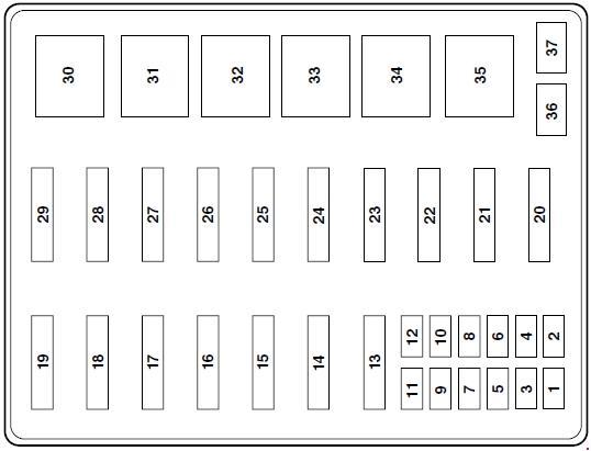1999-2001 Ford F-250/350/450/550 Fuse Box Diagram » Fuse Diagram
