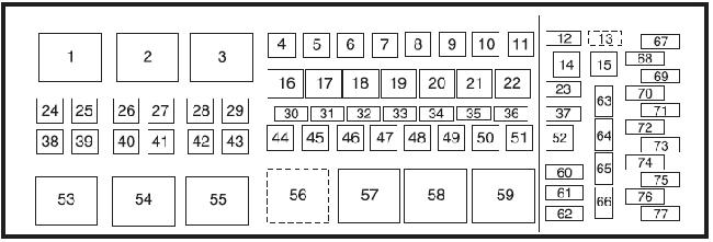 2010 Ford F250 Fuse Panel Diagram - Wiring Diagrams Schema