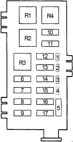 1992-1997 Ford F250, F350 Fuse Box Diagram » Fuse Diagram