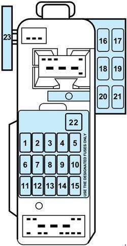 1998 Ford Escort Zx2 Abs Fuse Box Diagram - DATA Circuit Diagram \u2022