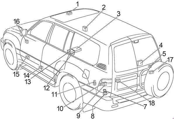1998-2007 Toyota Land Cruiser 100 Fuse Box Diagram » Fuse Diagram