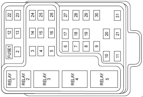 2005 Lincoln Aviator Fuse Box Wiring Diagram