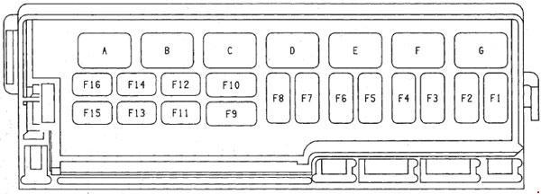 1995 jeep wrangler fuse panel diagram