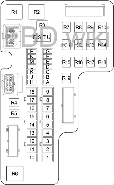 2000-2004 Dodge Dakota Fuse Box Diagram » Fuse Diagram