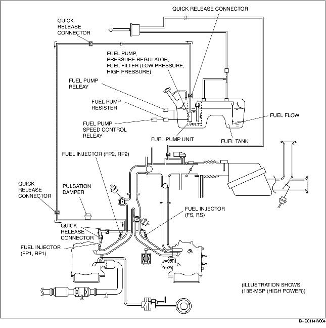 rx8 fuel filter location