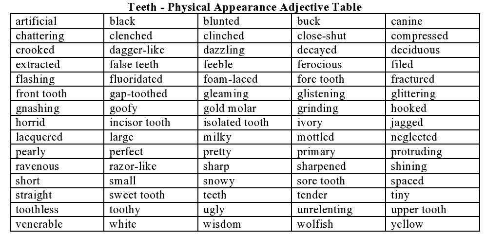 Physical Appearance Adjectives \u2013 Teeth Hugh Fox III