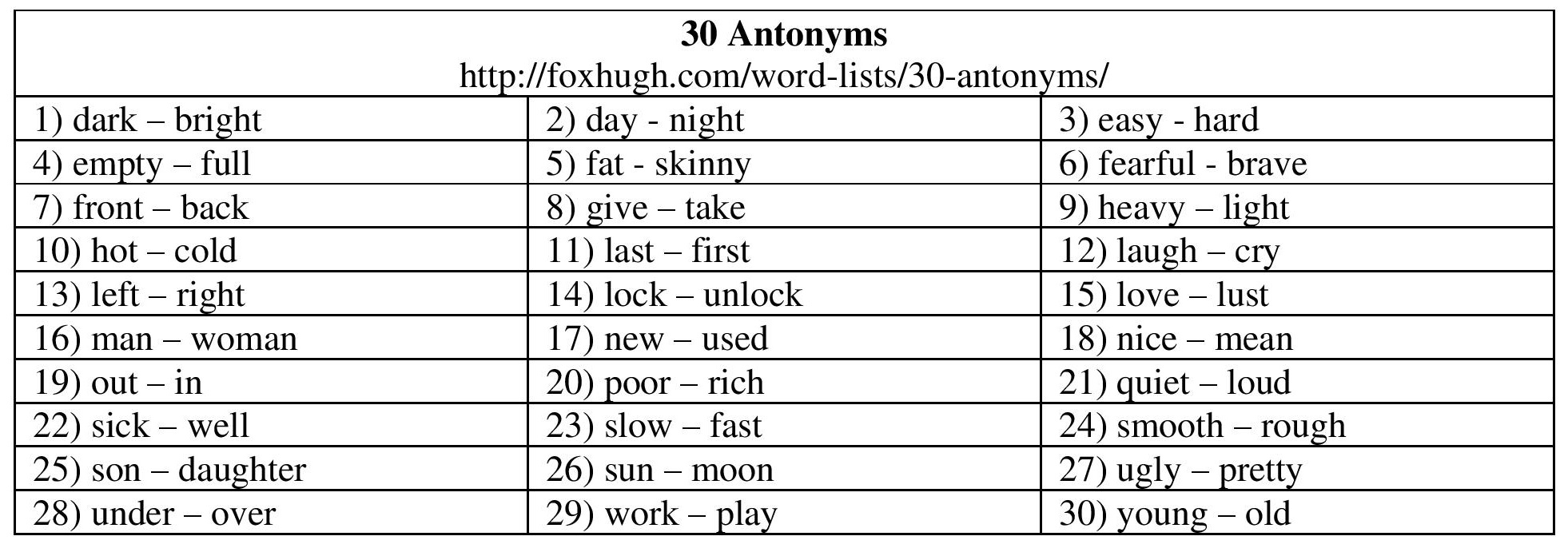 resume verbs synonyms
