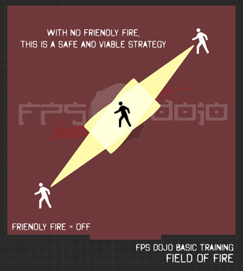 Friendly Fire = Off