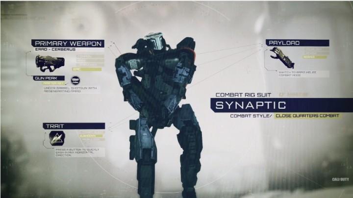 cod-iw-combat-rigs Synaptic