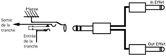 3 5 stereo jack schema cablage