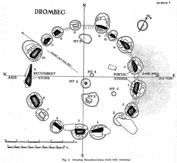 Excavation map of the Drombeg Stone Circle in County Cork, Ireland.
