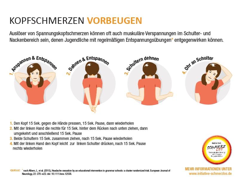 Infografik_Kopfschmerzen vorbeugen_RGB_72dpi_Web