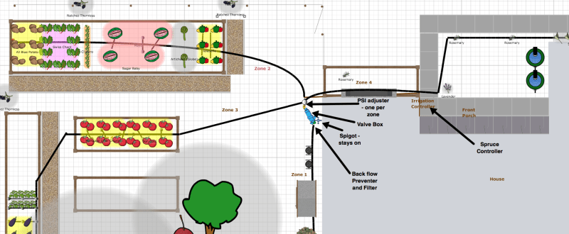 garden-irrigation-plan