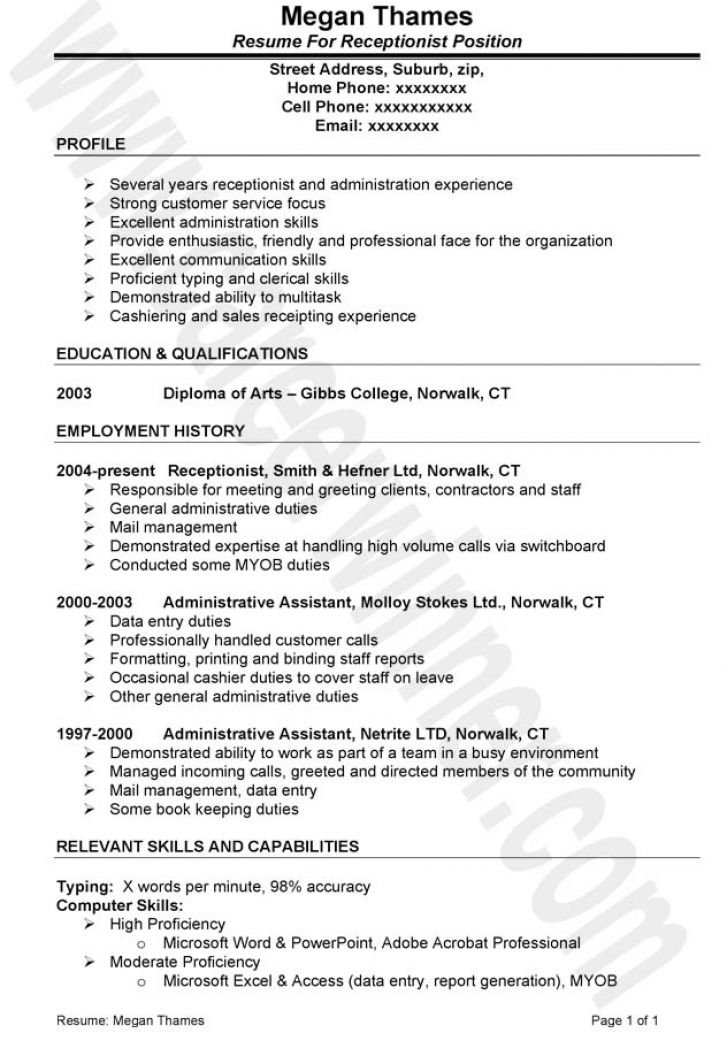 format of making resume 31052017 - Format For Making A Resume