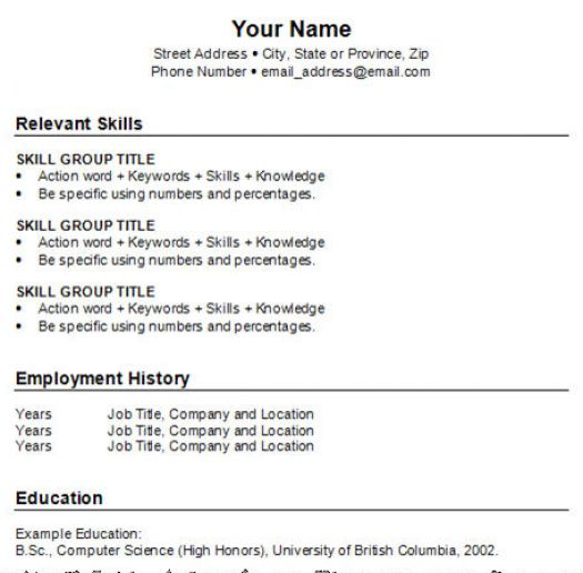 format on how to make a resume resume format