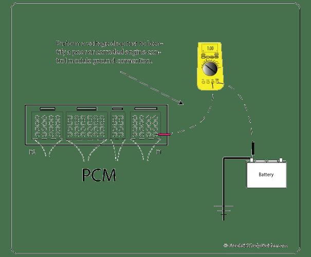 voltage drop testingheadlight circuit