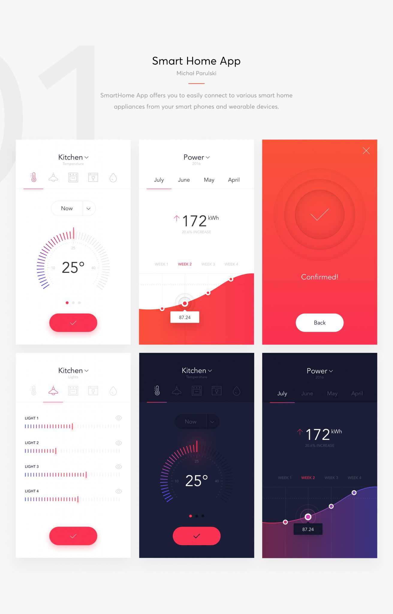 Smart Home App Smart Home App Design Kit For Sketch Freebiesui