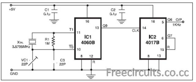 frequency counter and timer