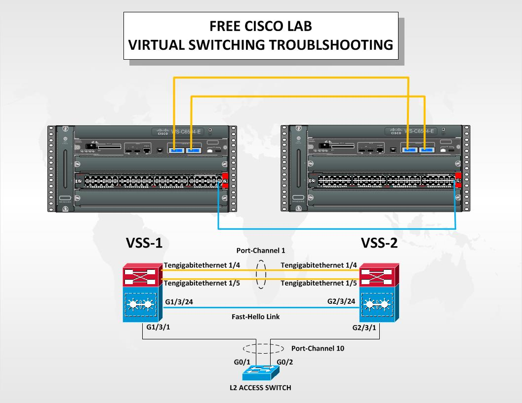 Badeinrichtung Software Ccnp Free Cisco Lab