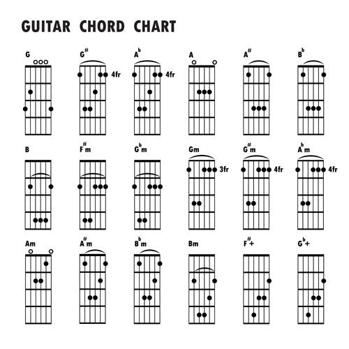 Guitar Chord Chart | cvfree.pro