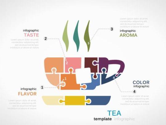 Tea infographics template vector free download