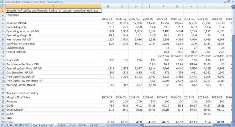 Automated Excel Stock Analyzer
