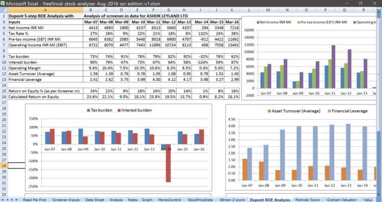 excel stock analysis - Yelomdigitalsite