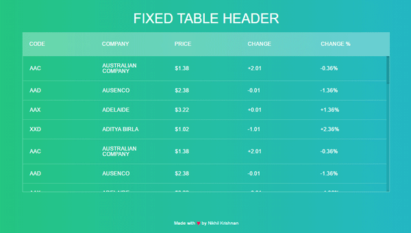 Tables Design In Html 34 Css Tables