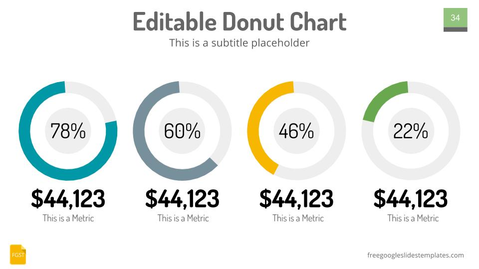 Google Slides Themes Donut Charts Generic - Free Google Slides Templates - nice google slides themes