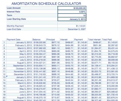 Amortization Schedule Calculator 2.0   Free iWork Templates