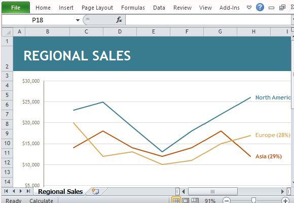 Sales Report Template – Sales Visit Report Template
