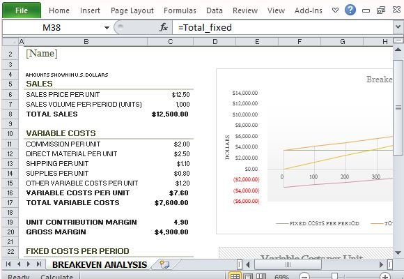 how to do break even analysis in excel - Goalgoodwinmetals - Breakeven Analysis
