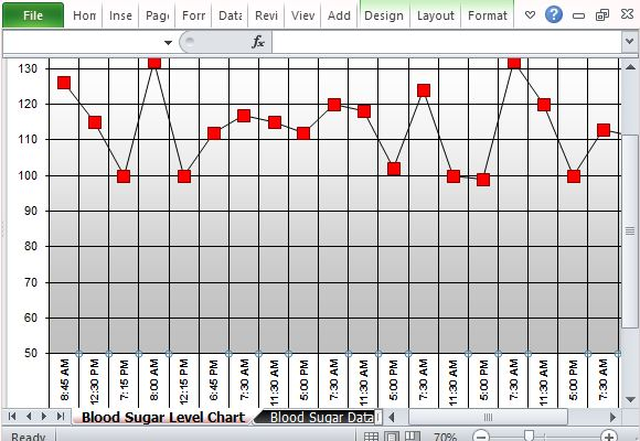 Free Excel Template for Tracking Blood Sugar Levels - blood glucose chart template