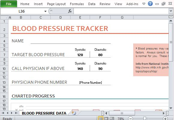 Blood Pressure And Heart Rate Tracker Template For Excel Blood - Heart Rate Chart Template
