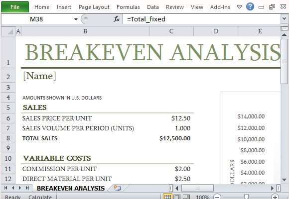 How To Easily Create Breakeven Analysis in Excel - Breakeven Analysis
